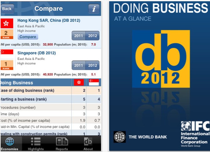 Reference: Doing Business at a Glance 2012, iOS App from World Bank Group (Free)